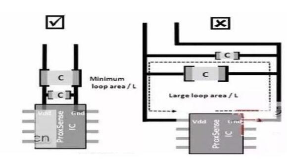 PCB设计的EMC有哪些注意事项