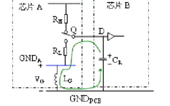 信号完整性的分析入门教材免费下载