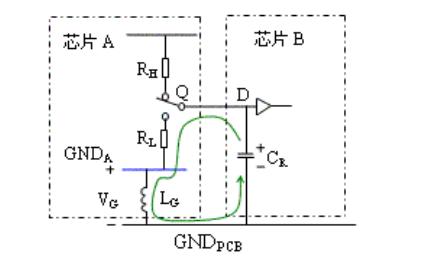 于博士信号完整性分析入门教程PDF电子书免费下载