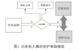 设计功率放大器电路时如何实现检测和保护功能