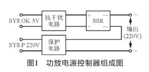 基于功放电源控制器实现公共广播系统的音频功放电路...