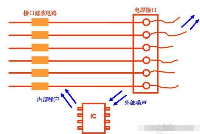 電源PCB板EMC設計案例分析