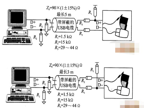 通用串行总线的传输方式_通用串行总线的电气特性