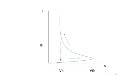 无晶体管存储器技术解析