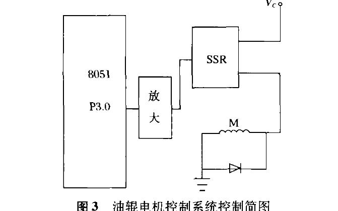 如何使用单片机实现直流电机PWM的调速系统