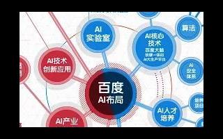 第三届世界人工智能大会:依旧乐观的李彦宏谈百度AI