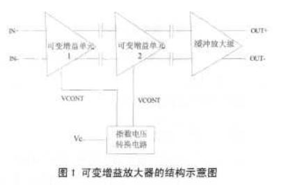 基于CMOS工藝的可變增益中頻放大器的設計方案