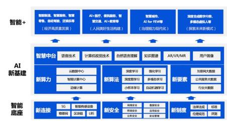腾讯研究院院长司晓正式发布了《腾讯人工智能白皮书:泛在智能》