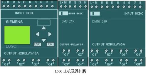 西門子LOGO可編程序控制器實現PS板打孔機控制系統的設計