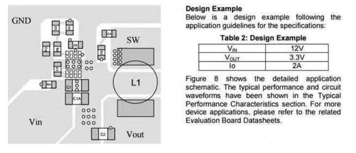 开关电源设计时,注意PCB布局的关键