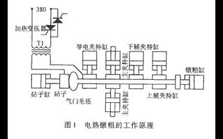 可控硅移相触发控制和过零触发控制的两种调压电路的比较