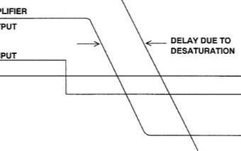 能否將運算放大器用作成比較器,需要考慮哪些因素