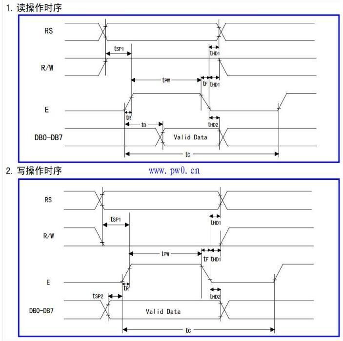 如何看懂单片机的时序图