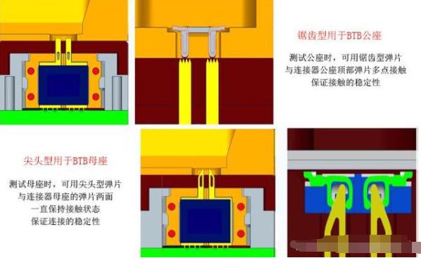 板對板連接器故障的原因和測試方法