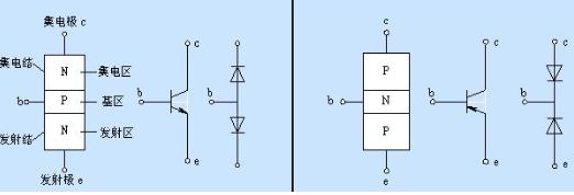 什么是二极管和三极管,这种器件有什么区别