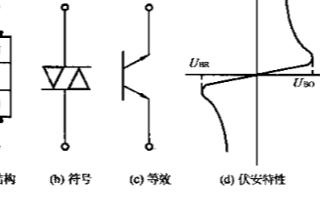 雙向觸發二極管的結構、原理及應用分析