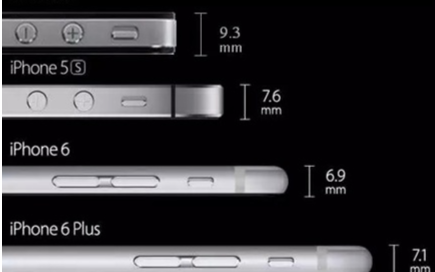iPhone的SIP封装共性电磁屏蔽技术讲解