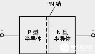 晶体二极管和普通二极管的辨别和检测方法