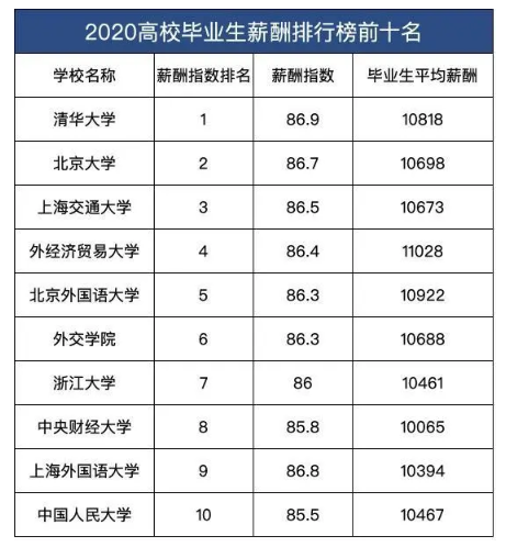 2020gdp第二季度排名_美国2020季度gdp