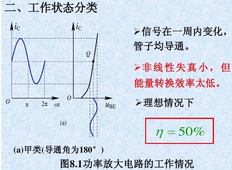 甲乙类功率放大电路设计