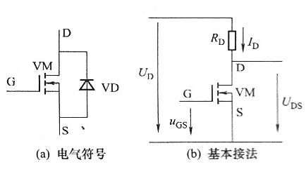 PowerMOSFET在变频器电路中如何起续流保...