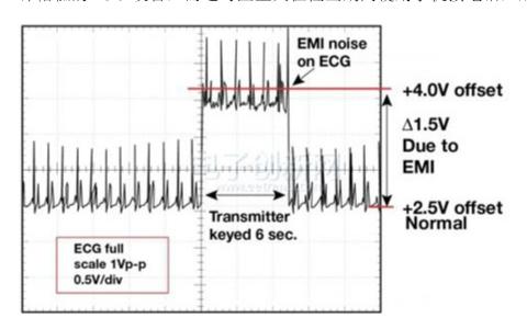 电磁干扰的危害及如何避免电磁干扰