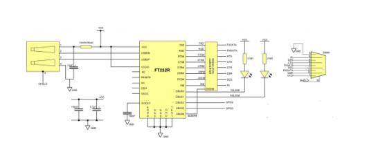 FT232R 的串行 UART 接口解析