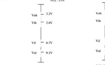 什么是CMOS电平接口,COMS电路有什么使用注...