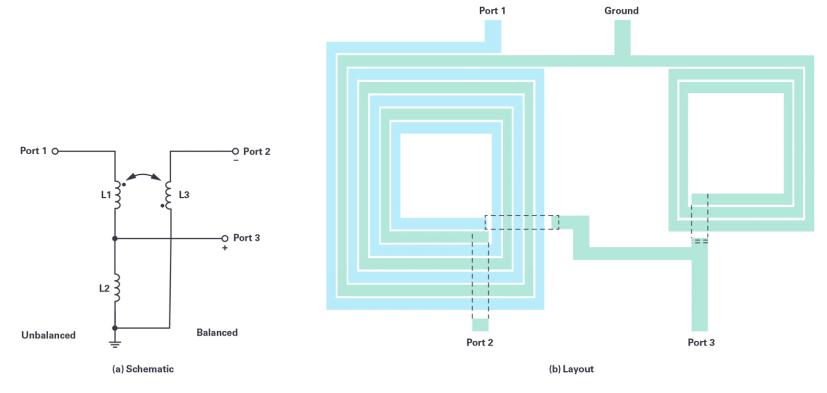 基于宽带巴伦设计的3GHz至20GHz高性能集成...