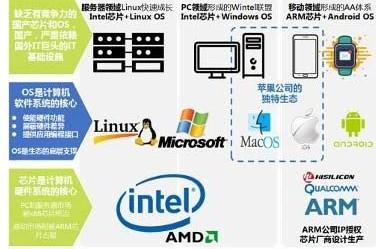 5G的商用進一步推動了IoT的高速發展