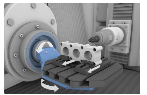 帶Drive-Cliq接口的磁性編碼器系統解析