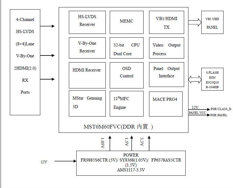 MST6M60FVC FRC(MEMC)方案深度解析