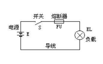 电路是如何组成的及其基本物理量详细说明