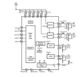 FPGA和SoC在設計中面臨小尺寸和低成本挑戰,如何解決