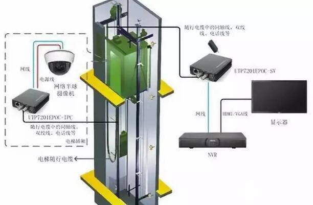 """AI语音电梯实现乘坐电梯全程""""零接触"""""""