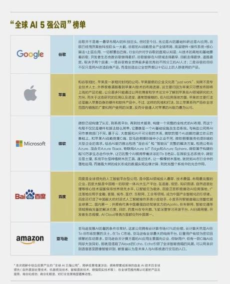 人工智能 互联网公司纷纷出手