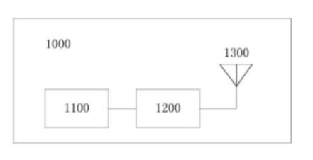 oppo专利:手机不需通信网络可进行通信发短信