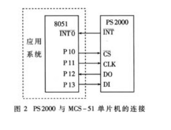 接口芯片Webchip PS200的结构与原理