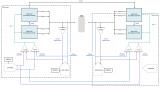 多功能鋰離子電池測試的解決方案