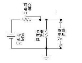 詳細闡述線性穩壓電源的工作原理