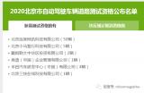 北京市公布了2020年自动驾驶车辆道路测试资格名单