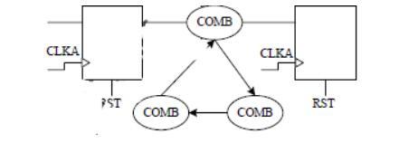 VerilogHDL可综合设计需要注意什么