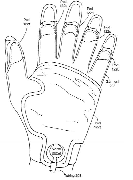 浅谈Facebook新AR/VR专利  用于触觉...