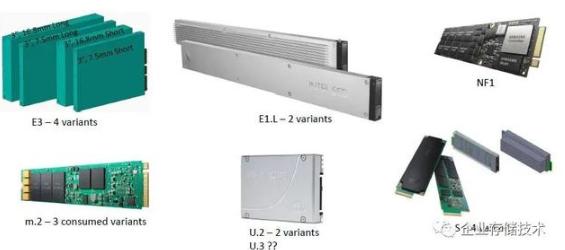 淺談下一代數據中心SSD形態之爭