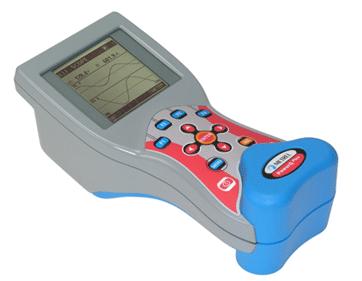 MI2492手持式三相電能質量分析儀的特點和應用場景