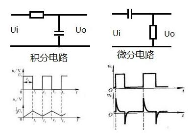 基本積分電路之原理解析