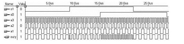 基于VHDL的组合逻辑电路的设计、仿真