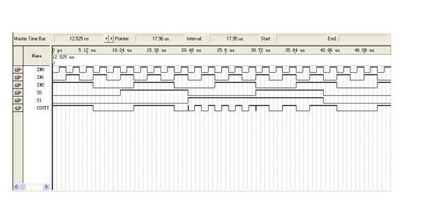 基于VHDL的組合邏輯電路的設計、仿真