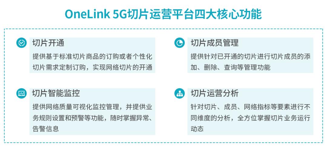 5G智慧警务的跨越式发展源于中国移动OneLink5G切片运营平台的赋能