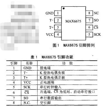 熱電偶放大器與數字轉換器MAX6675的性能特點...
